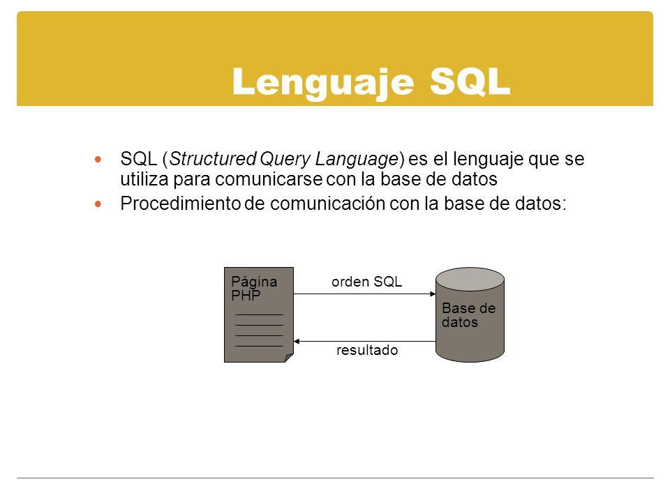 Lenguaje SQL SQL (Structured Query Language) es el lenguaje que se utiliza para comunicarse con la base de datos Procedimiento de comunicación con la base de datos: Página PHP Base de datos orden SQL resultado