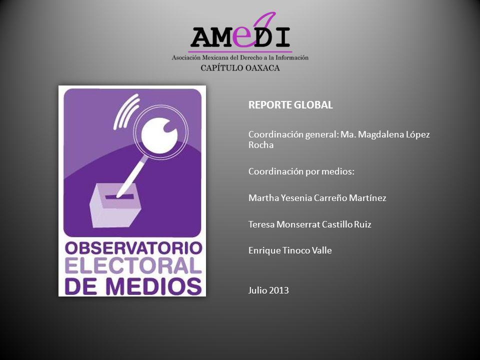 REPORTE GLOBAL Coordinación general: Ma. Magdalena López Rocha Coordinación por medios: Martha Yesenia Carreño Martínez Teresa Monserrat Castillo Ruiz