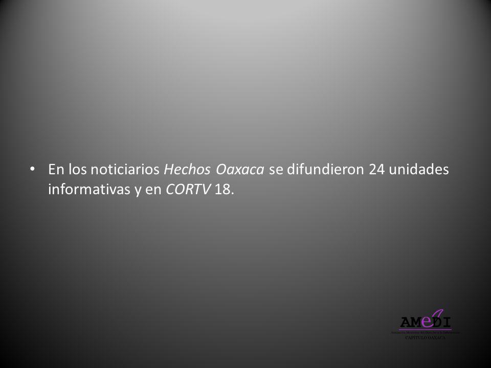 En los noticiarios Hechos Oaxaca se difundieron 24 unidades informativas y en CORTV 18.