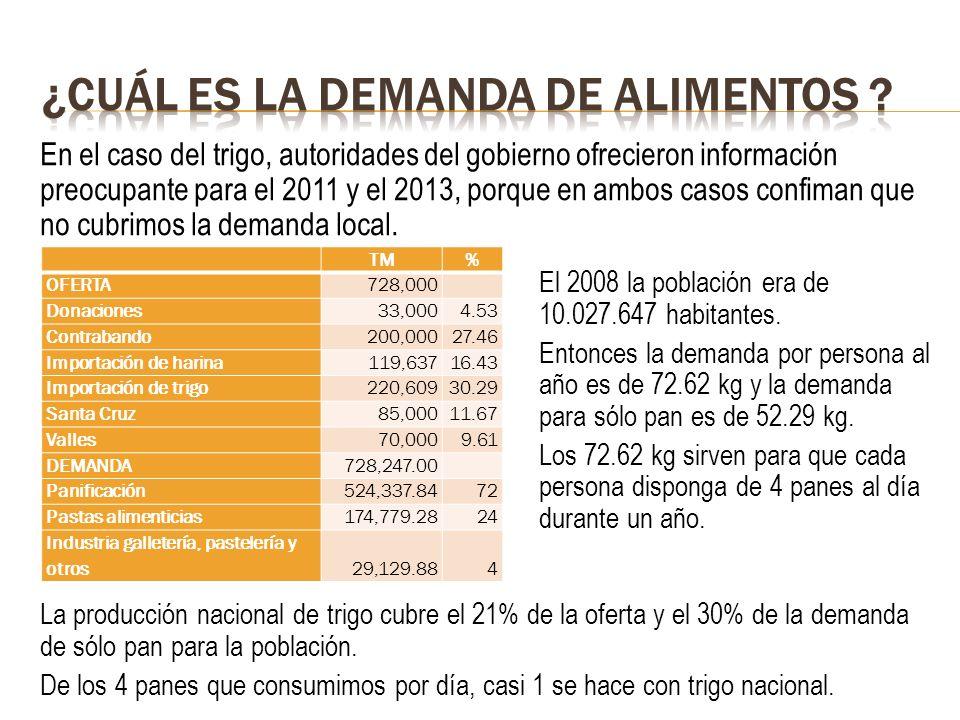 En el caso del trigo, autoridades del gobierno ofrecieron información preocupante para el 2011 y el 2013, porque en ambos casos confiman que no cubrimos la demanda local.