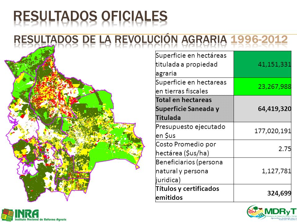 Superficie en hectáreas titulada a propiedad agraria 41,151,331 Superficie en hectareas en tierras fiscales 23,267,988 Total en hectareas Superficie S