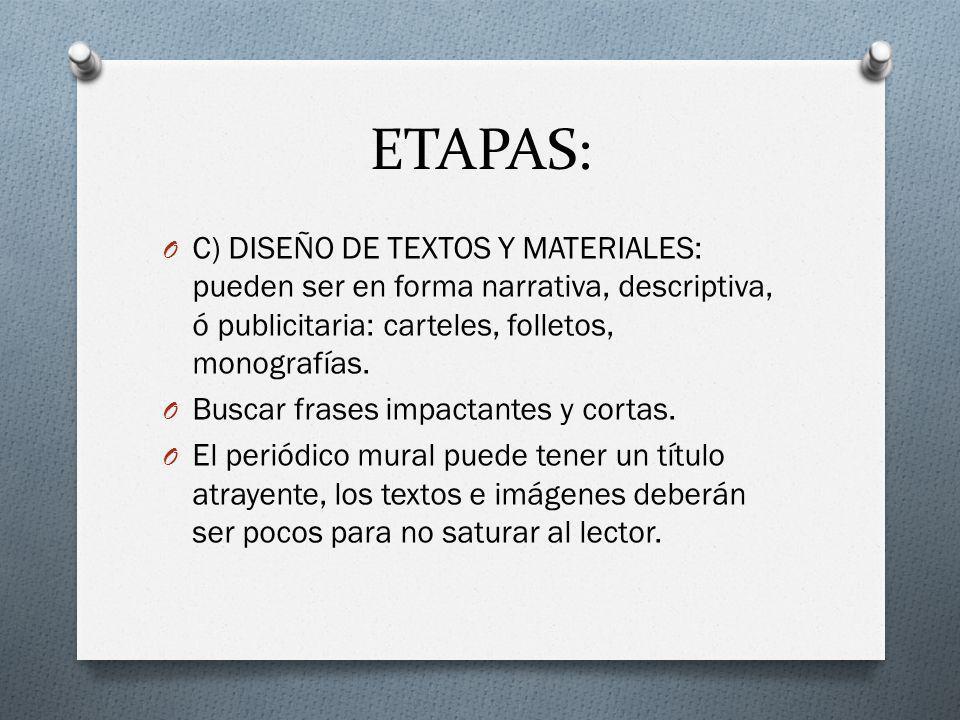 ETAPAS: O C) DISEÑO DE TEXTOS Y MATERIALES: pueden ser en forma narrativa, descriptiva, ó publicitaria: carteles, folletos, monografías.