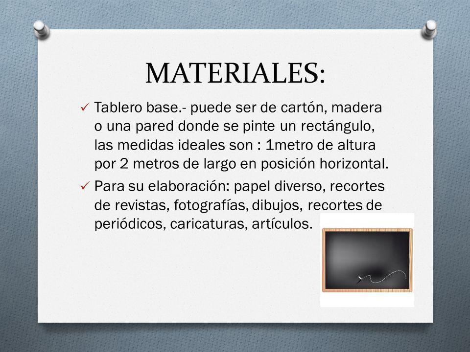REFERENCIAS: www.ciberdocencia.gob.pe/index.php?id=932 8a=articulo_completo http://mismurales.blogspot.com/2010/01/el_ periodico_mural.html