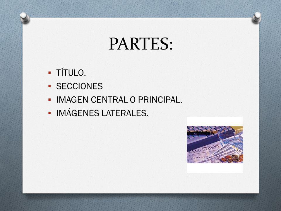 PARTES: TÍTULO. SECCIONES IMAGEN CENTRAL O PRINCIPAL. IMÁGENES LATERALES.