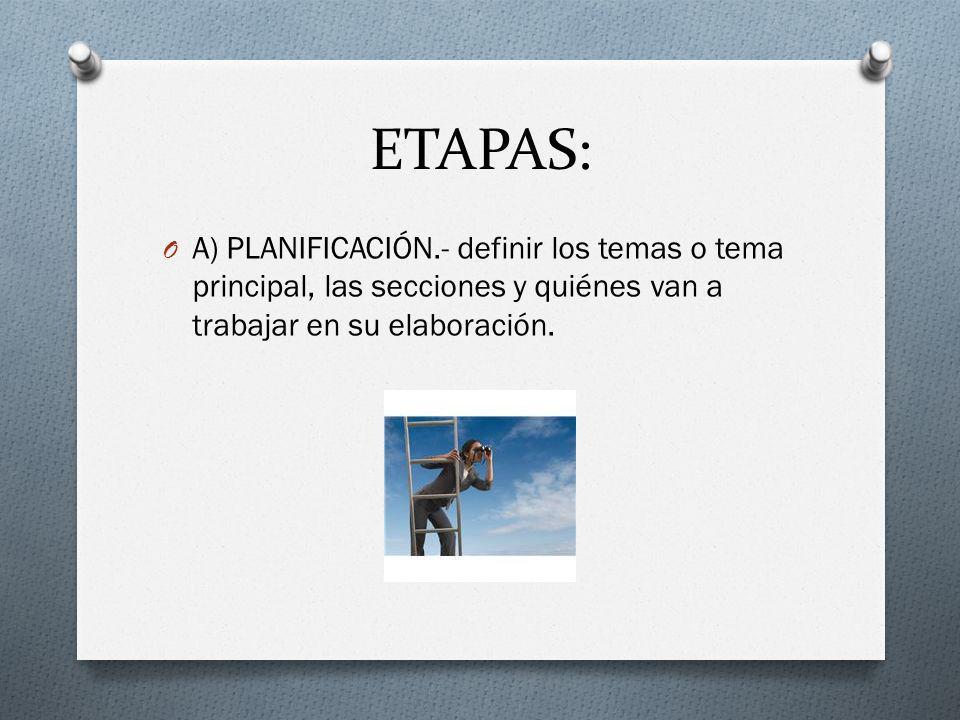 ETAPAS: O A) PLANIFICACIÓN.- definir los temas o tema principal, las secciones y quiénes van a trabajar en su elaboración.