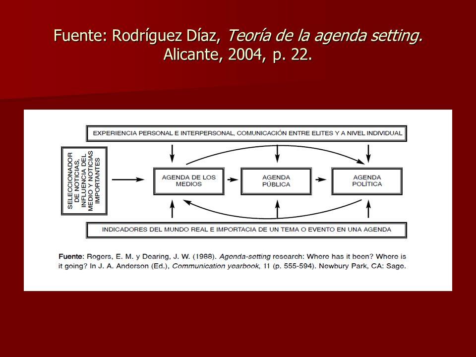 Fuente: Rodríguez Díaz, Teoría de la agenda setting. Alicante, 2004, p. 22.