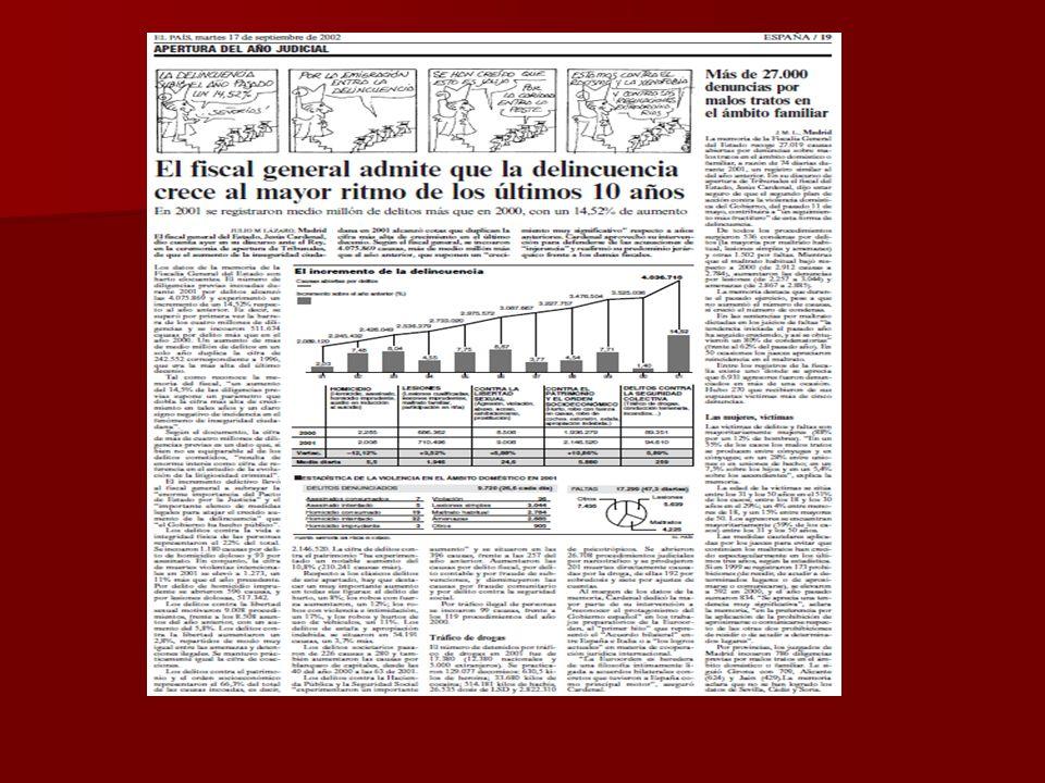 RECPC, 7-2005, TASA DE DELINCUENCIA Y VOLUMEN DE NOTICIAS Fuente: Soto Navarro, RECPC, 7-2005, pp.