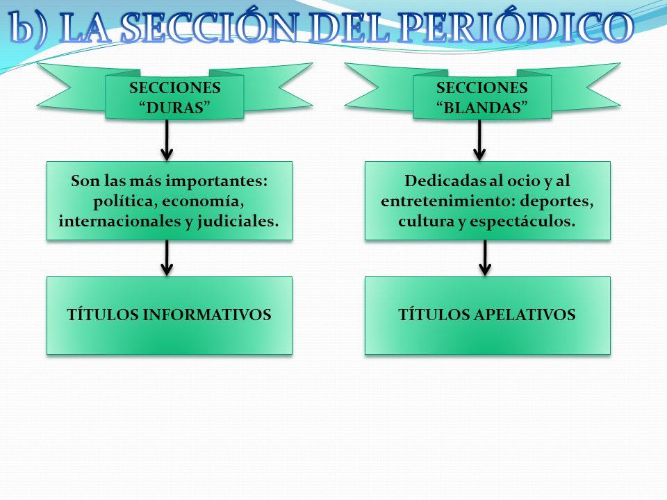 SECCIONES DURAS SECCIONES DURAS SECCIONES BLANDAS SECCIONES BLANDAS Son las más importantes: política, economía, internacionales y judiciales. Dedicad