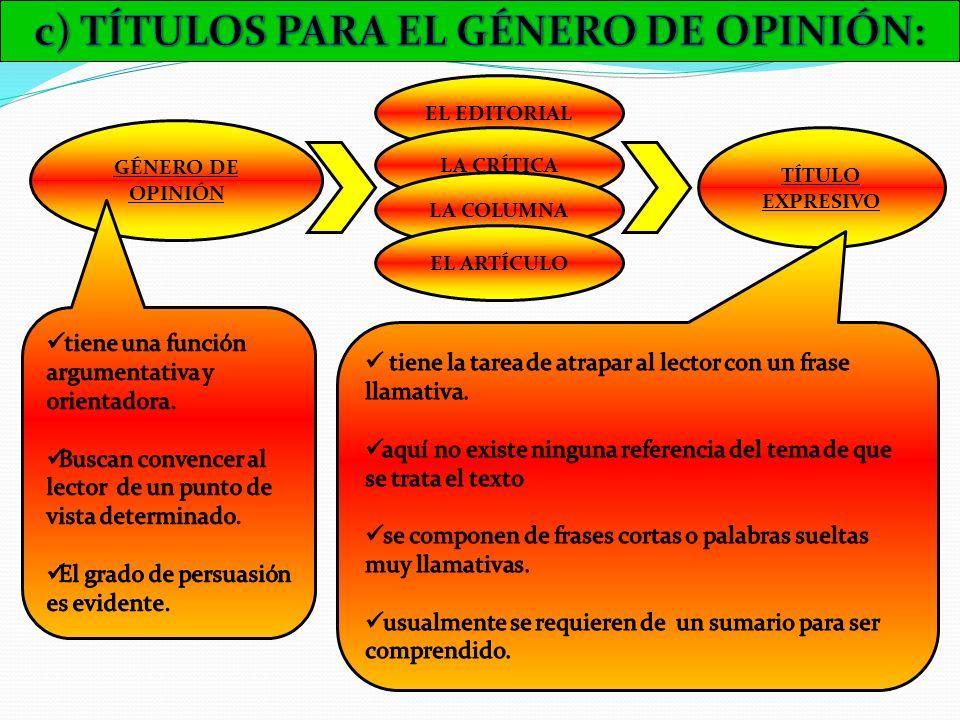 GÉNERO DE OPINIÓN EL EDITORIAL LA CRÍTICA TÍTULO EXPRESIVO LA COLUMNA EL ARTÍCULO