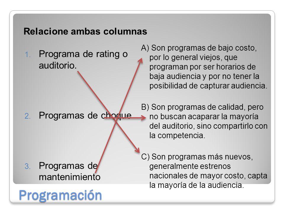 Programación Relacione ambas columnas 1.Programa de rating o auditorio.