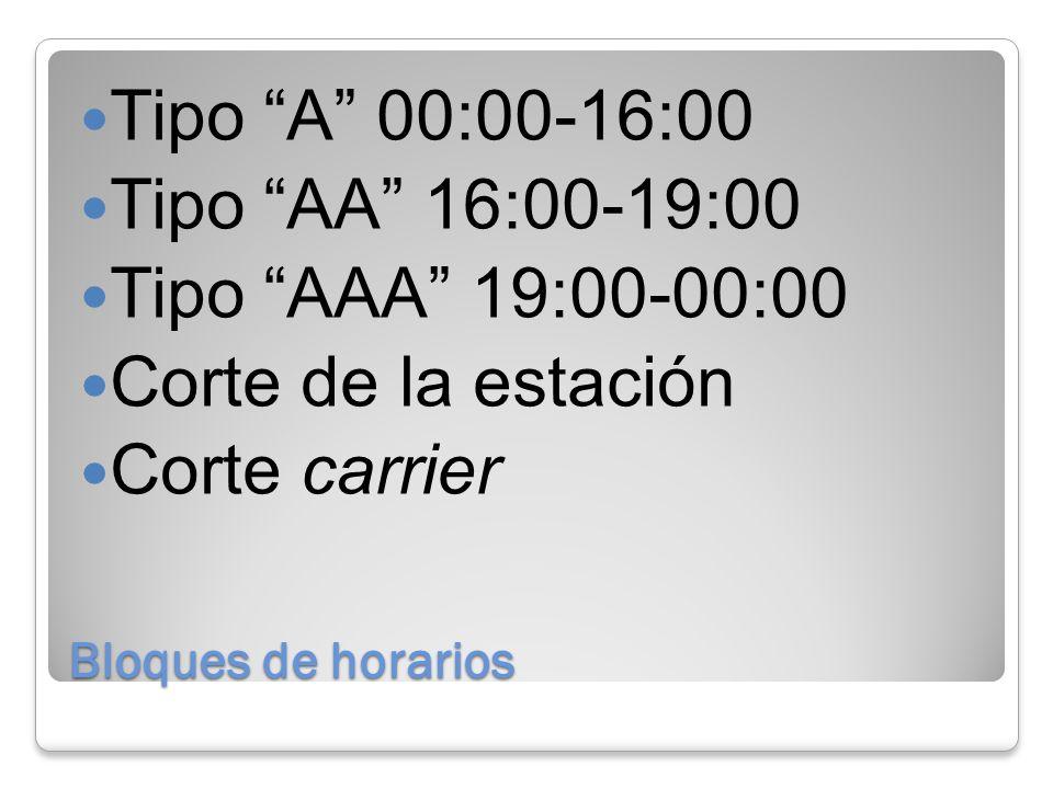 Bloques de horarios Tipo A 00:00-16:00 Tipo AA 16:00-19:00 Tipo AAA 19:00-00:00 Corte de la estación Corte carrier