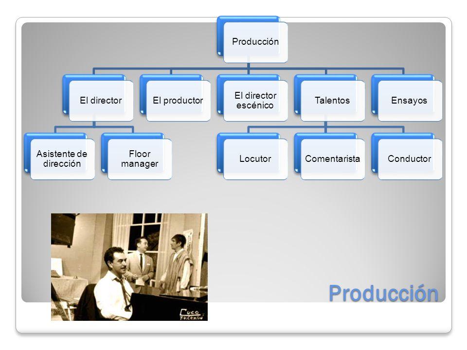 Producción ProducciónEl director Asistente de dirección Floor manager El productor El director escénico TalentosLocutorComentaristaConductorEnsayos
