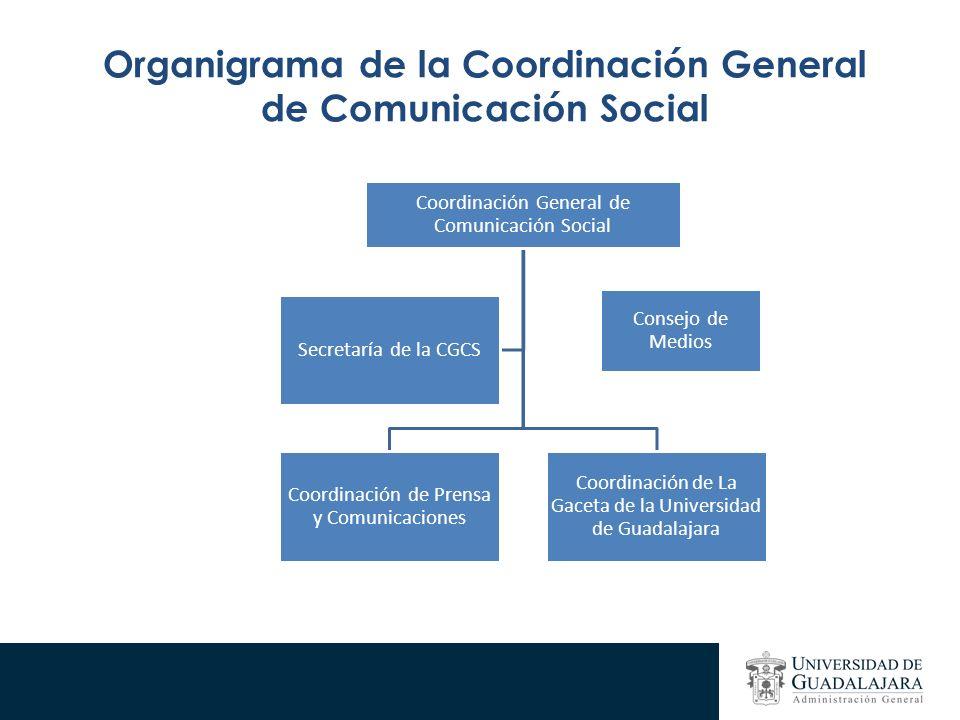 Organigrama de la Coordinación General de Comunicación Social Consejo de Medios Coordinación General de Comunicación Social Coordinación de Prensa y Comunicaciones Coordinación de La Gaceta de la Universidad de Guadalajara Secretaría de la CGCS