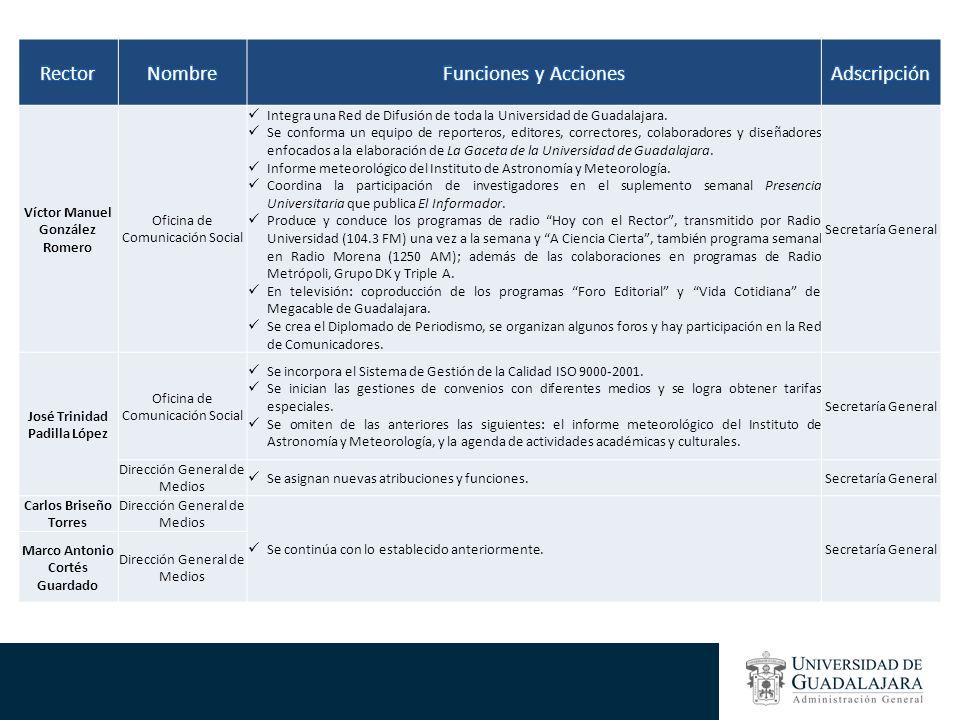Víctor Manuel González Romero Oficina de Comunicación Social Integra una Red de Difusión de toda la Universidad de Guadalajara. Se conforma un equipo