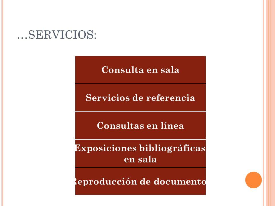 …SERVICIOS: Consulta en sala Servicios de referencia Consultas en línea Exposiciones bibliográficas en sala Reproducción de documentos