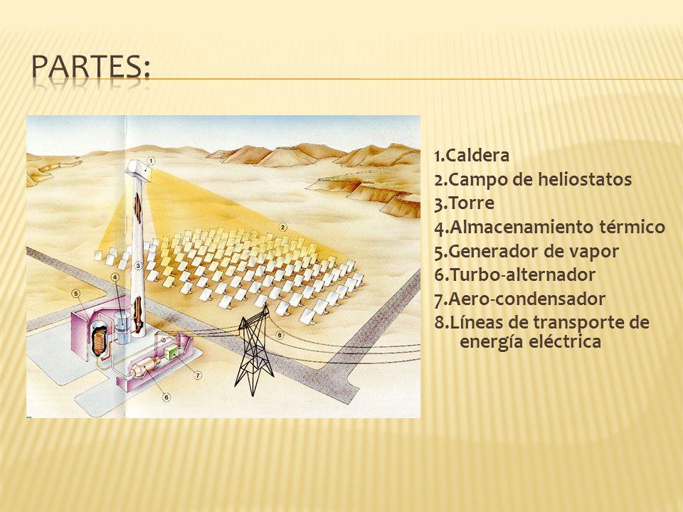 1.Caldera 2.Campo de heliostatos 3.Torre 4.Almacenamiento térmico 5.Generador de vapor 6.Turbo-alternador 7.Aero-condensador 8.Líneas de transporte de energía eléctrica