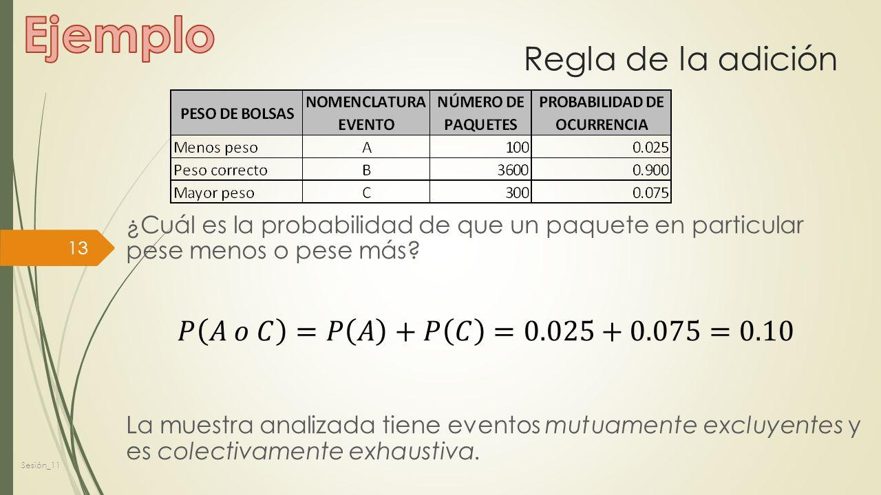 Regla de la adición ¿Cuál es la probabilidad de que un paquete en particular pese menos o pese más.