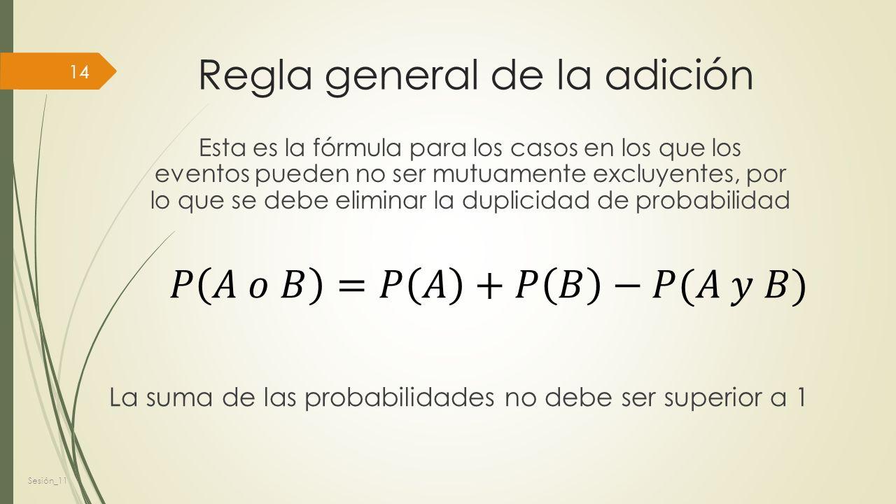Regla general de la adición Esta es la fórmula para los casos en los que los eventos pueden no ser mutuamente excluyentes, por lo que se debe eliminar la duplicidad de probabilidad Sesión_11 14 La suma de las probabilidades no debe ser superior a 1