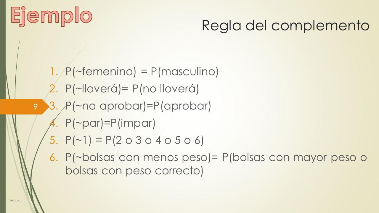 Regla del complemento 1.P(~femenino) = P(masculino) 2.P(~lloverá)= P(no lloverá) 3.P(~no aprobar)=P(aprobar) 4.P(~par)=P(impar) 5.P(~1) = P(2 o 3 o 4 o 5 o 6) 6.P(~bolsas con menos peso)= P(bolsas con mayor peso o bolsas con peso correcto) Sesión_11 9