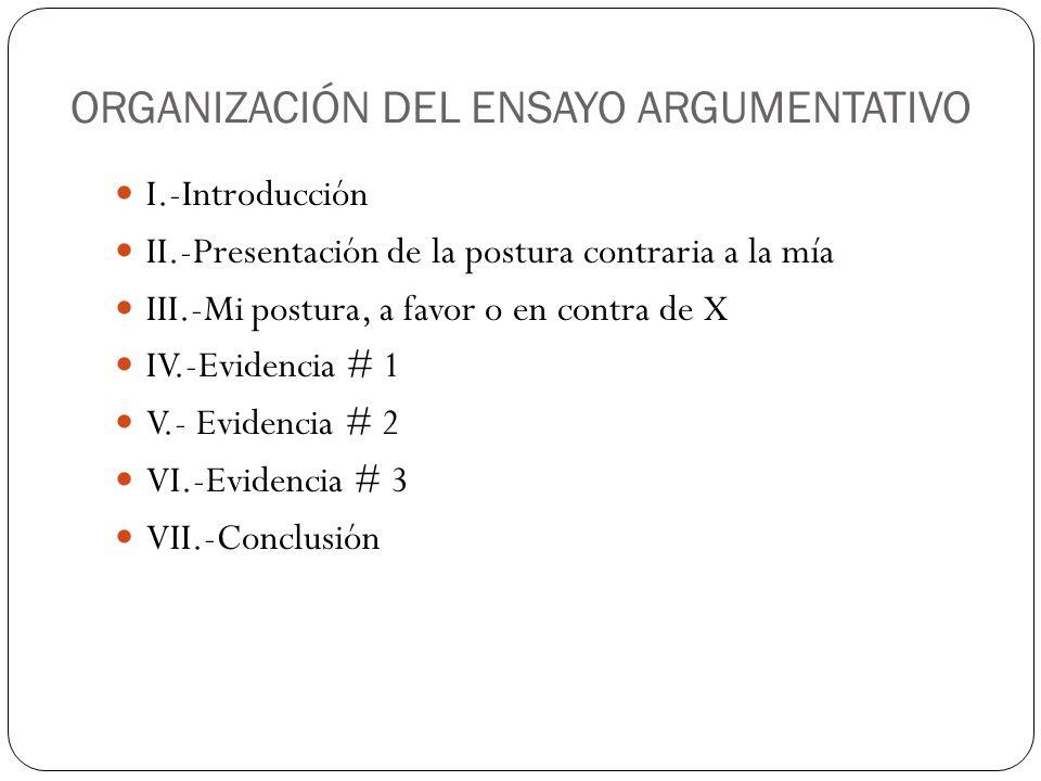ORGANIZACIÓN DEL ENSAYO ARGUMENTATIVO I.-Introducción II.-Presentación de la postura contraria a la mía III.-Mi postura, a favor o en contra de X IV.-