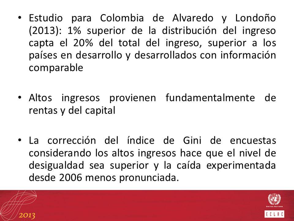 Estudio para Colombia de Alvaredo y Londoño (2013): 1% superior de la distribución del ingreso capta el 20% del total del ingreso, superior a los país