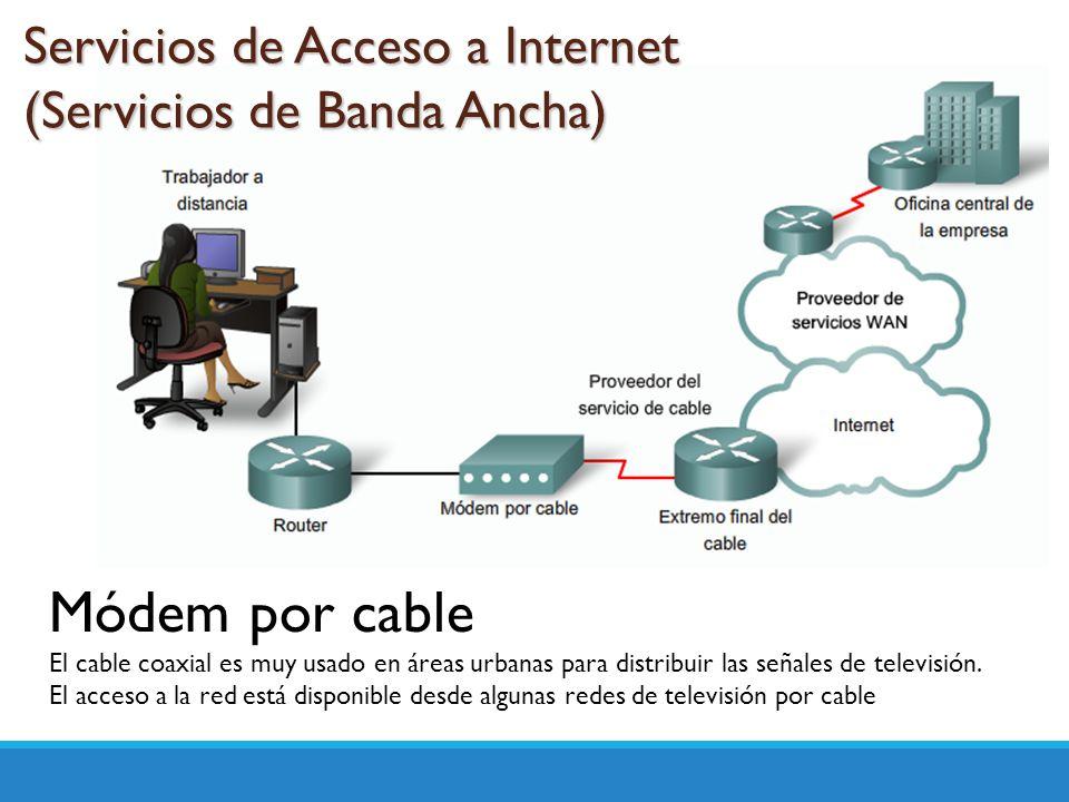 Servicios de Acceso a Internet (Servicios de Banda Ancha) Módem por cable El cable coaxial es muy usado en áreas urbanas para distribuir las señales d