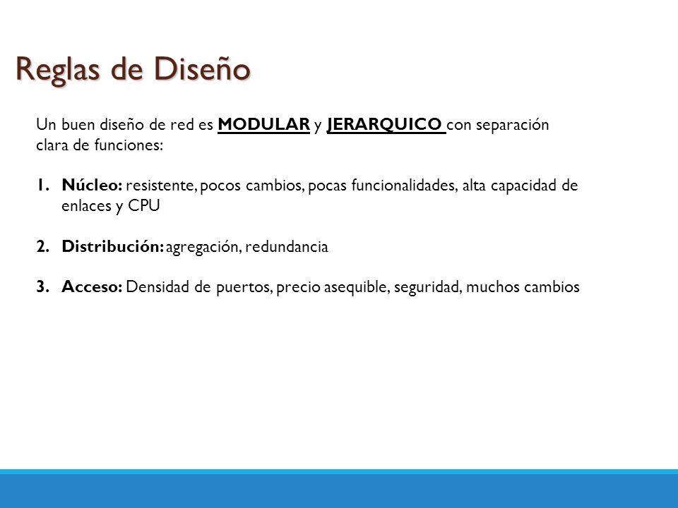 Reglas de Diseño Un buen diseño de red es MODULAR y JERARQUICO con separación clara de funciones: 1.Núcleo: resistente, pocos cambios, pocas funcional