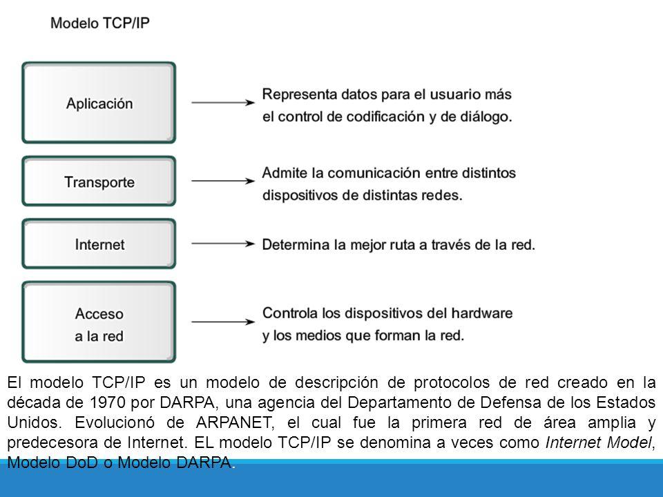 El modelo TCP/IP es un modelo de descripción de protocolos de red creado en la década de 1970 por DARPA, una agencia del Departamento de Defensa de lo