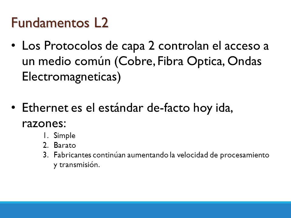 Fundamentos L2 Los Protocolos de capa 2 controlan el acceso a un medio común (Cobre, Fibra Optica, Ondas Electromagneticas) Ethernet es el estándar de