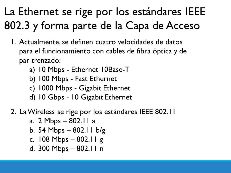 La Ethernet se rige por los estándares IEEE 802.3 y forma parte de la Capa de Acceso 1.Actualmente, se definen cuatro velocidades de datos para el fun