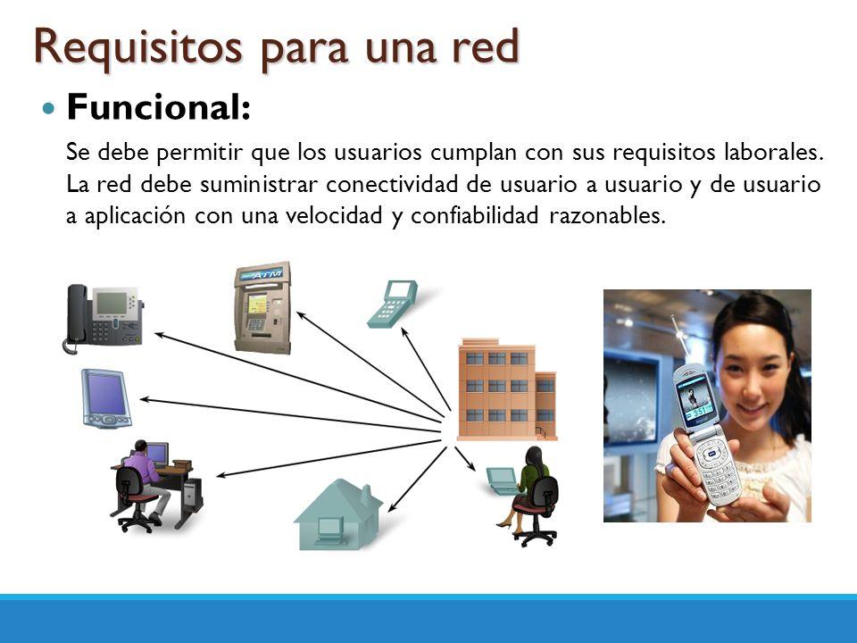 Requisitos para una red Funcional: Se debe permitir que los usuarios cumplan con sus requisitos laborales. La red debe suministrar conectividad de usu
