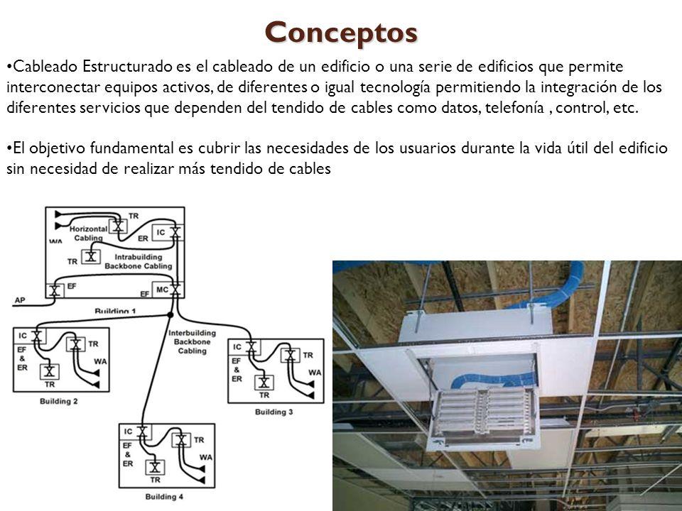Conceptos Cableado Estructurado es el cableado de un edificio o una serie de edificios que permite interconectar equipos activos, de diferentes o igua