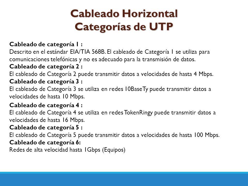 Cableado Horizontal Categorías de UTP Cableado de categoría 1 : Descrito en el estándar EIA/TIA 568B. El cableado de Categoría 1 se utiliza para comun