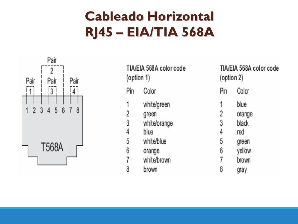RJ45 – EIA/TIA 568A