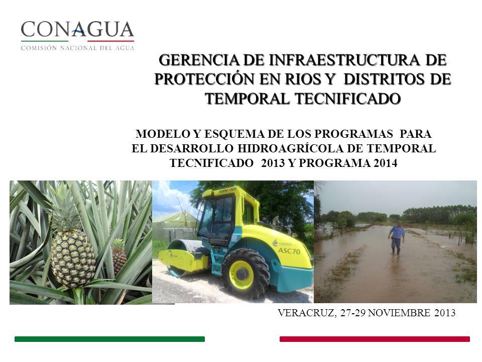 GERENCIA DE INFRAESTRUCTURA DE PROTECCIÓN EN RIOS Y DISTRITOS DE TEMPORAL TECNIFICADO VERACRUZ, 27-29 NOVIEMBRE 2013 MODELO Y ESQUEMA DE LOS PROGRAMAS
