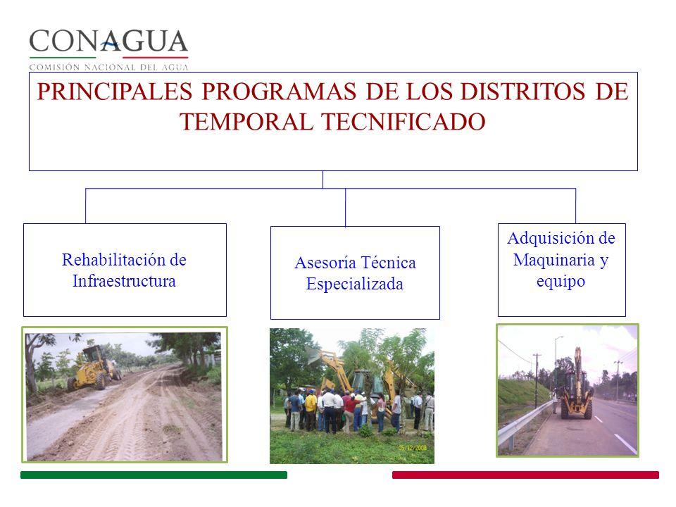 PRINCIPALES PROGRAMAS DE LOS DISTRITOS DE TEMPORAL TECNIFICADO Rehabilitación de Infraestructura Asesoría Técnica Especializada Adquisición de Maquina
