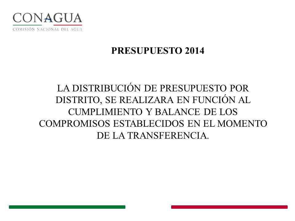 PRESUPUESTO 2014 LA DISTRIBUCIÓN DE PRESUPUESTO POR DISTRITO, SE REALIZARA EN FUNCIÓN AL CUMPLIMIENTO Y BALANCE DE LOS COMPROMISOS ESTABLECIDOS EN EL