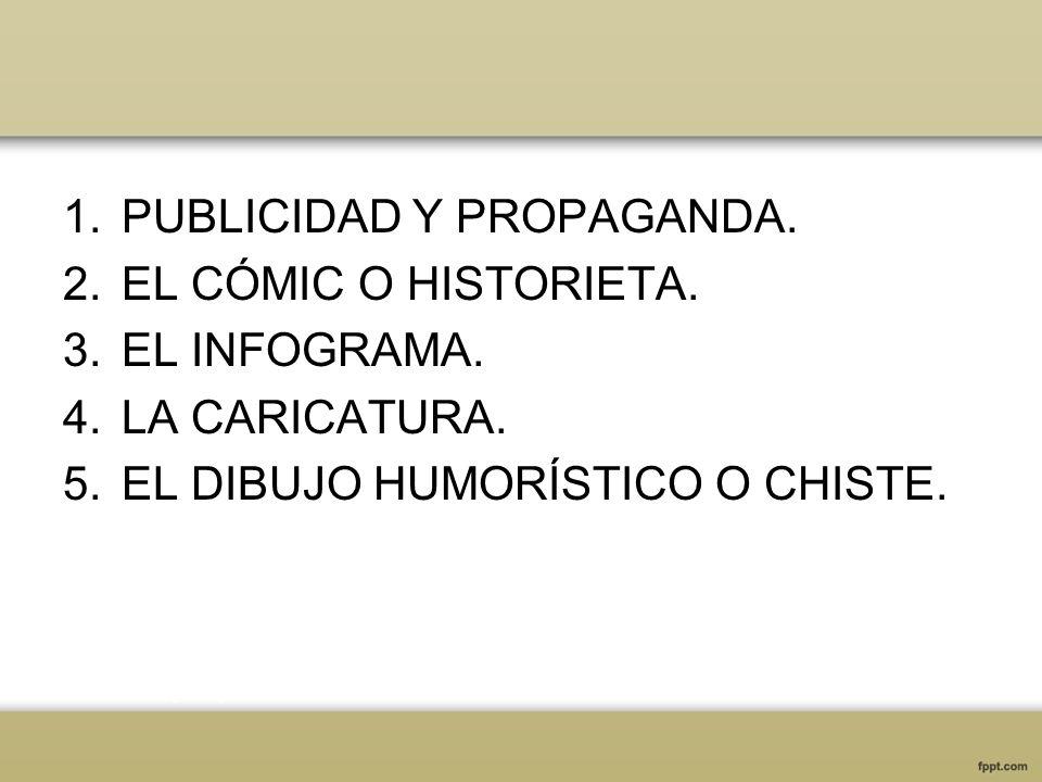 1.PUBLICIDAD Y PROPAGANDA. 2.EL CÓMIC O HISTORIETA. 3.EL INFOGRAMA. 4.LA CARICATURA. 5.EL DIBUJO HUMORÍSTICO O CHISTE.