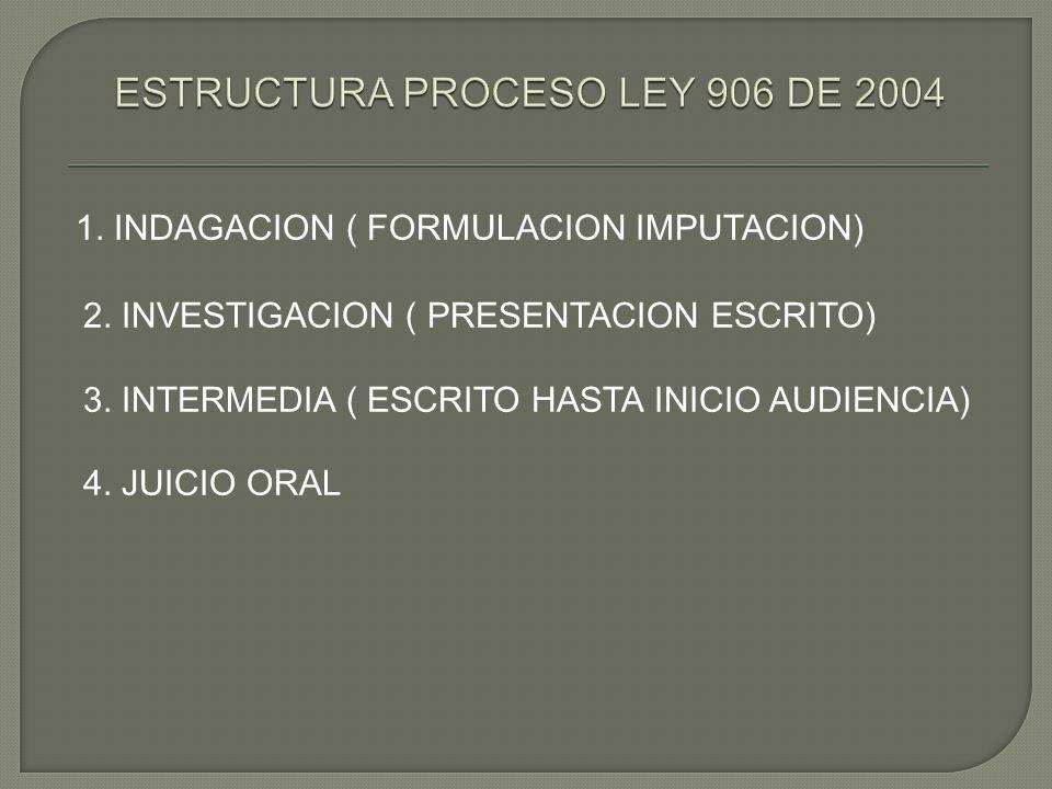 1. INDAGACION ( FORMULACION IMPUTACION) 2. INVESTIGACION ( PRESENTACION ESCRITO) 3. INTERMEDIA ( ESCRITO HASTA INICIO AUDIENCIA) 4. JUICIO ORAL