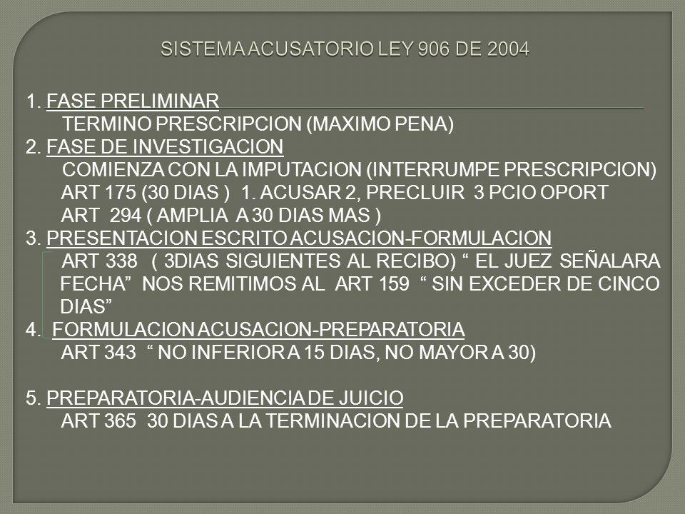 1. FASE PRELIMINAR TERMINO PRESCRIPCION (MAXIMO PENA) 2. FASE DE INVESTIGACION COMIENZA CON LA IMPUTACION (INTERRUMPE PRESCRIPCION) ART 175 (30 DIAS )