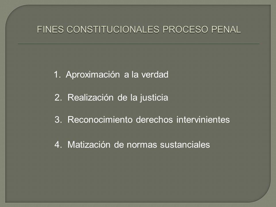 1. Aproximación a la verdad 2. Realización de la justicia 3. Reconocimiento derechos intervinientes 4. Matización de normas sustanciales