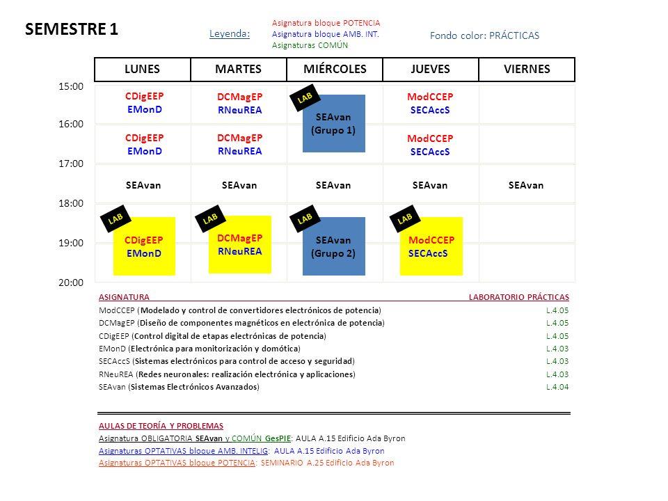 SEMESTRE 1 LUNESMARTESMIÉRCOLESJUEVESVIERNES 15:00 16:00 17:00 18:00 19:00 20:00 SEAvan (Grupo 1) SEAvan (Grupo 2) DCMagEP RNeuREA DCMagEP RNeuREA ModCCEP SECAccS ModCCEP SECAccS CDigEEP EMonD ModCCEP SECAccS Asignatura bloque POTENCIA Asignatura bloque AMB.