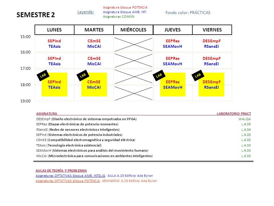 Asignatura bloque POTENCIA Asignatura bloque AMB. INT.