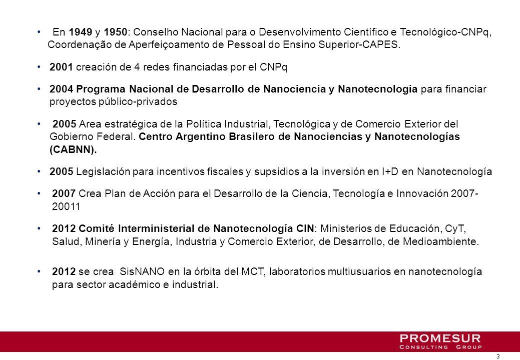 4 Capítulo 2. Principales actores del Sistema Brasilero de Nanociencias y Nanotecnologías