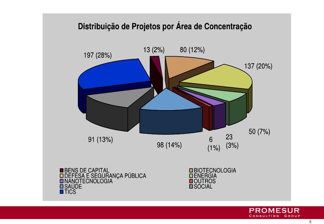 6 Sectores de Empresas que reciben subsidios