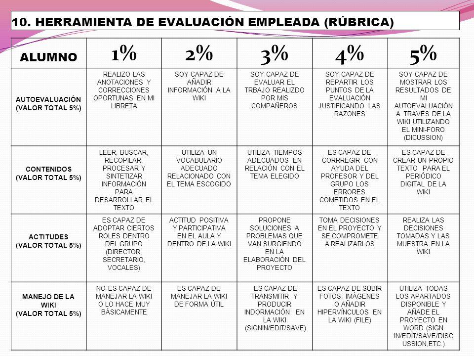 10. HERRAMIENTA DE EVALUACIÓN EMPLEADA (RÚBRICA) ALUMNO 1%2%3%4%5% AUTOEVALUACIÓN (VALOR TOTAL 5%) REALIZO LAS ANOTACIONES Y CORRECCIONES OPORTUNAS EN