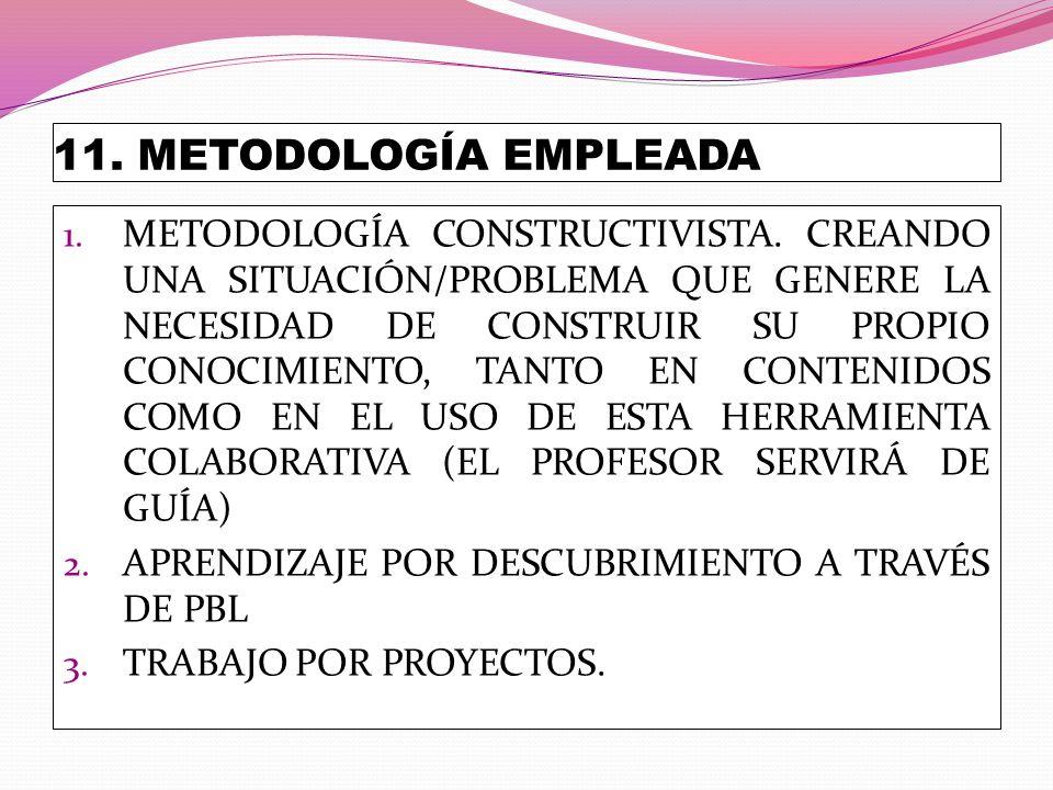 11. METODOLOGÍA EMPLEADA 1. METODOLOGÍA CONSTRUCTIVISTA. CREANDO UNA SITUACIÓN/PROBLEMA QUE GENERE LA NECESIDAD DE CONSTRUIR SU PROPIO CONOCIMIENTO, T