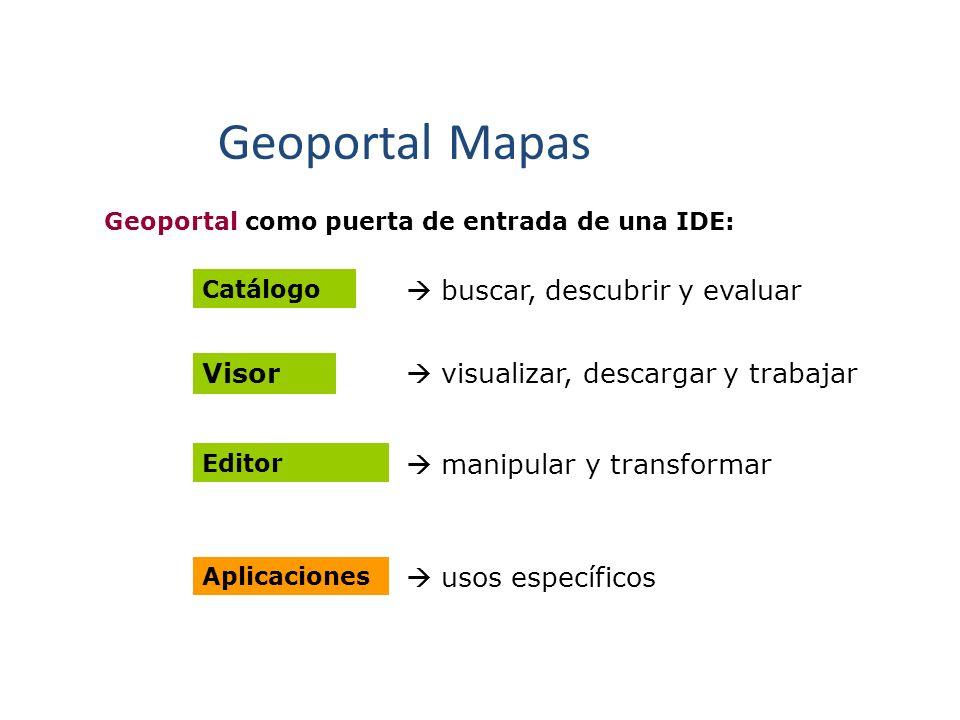 Geoportal Mapas Geoportal como puerta de entrada de una IDE: Catálogo Visor Editor Aplicaciones visualizar, descargar y trabajar buscar, descubrir y e