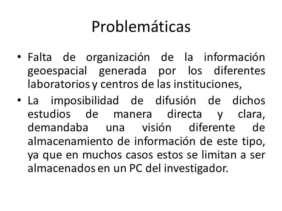 Problemáticas Falta de organización de la información geoespacial generada por los diferentes laboratorios y centros de las instituciones, La imposibi