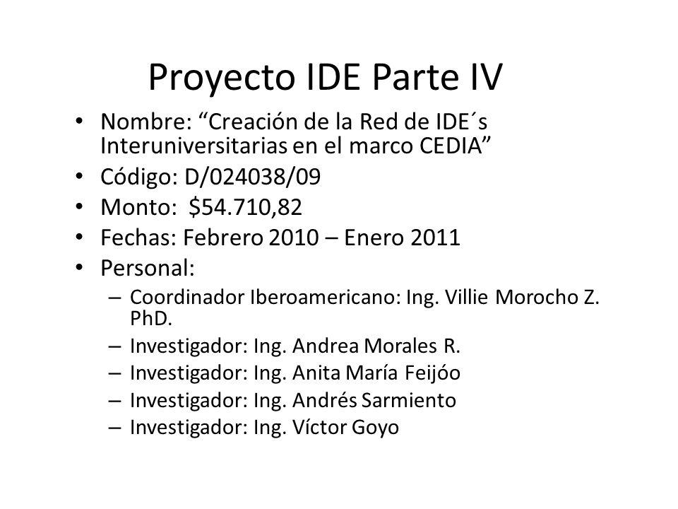 Proyecto IDE Parte IV Nombre: Creación de la Red de IDE´s Interuniversitarias en el marco CEDIA Código: D/024038/09 Monto: $54.710,82 Fechas: Febrero